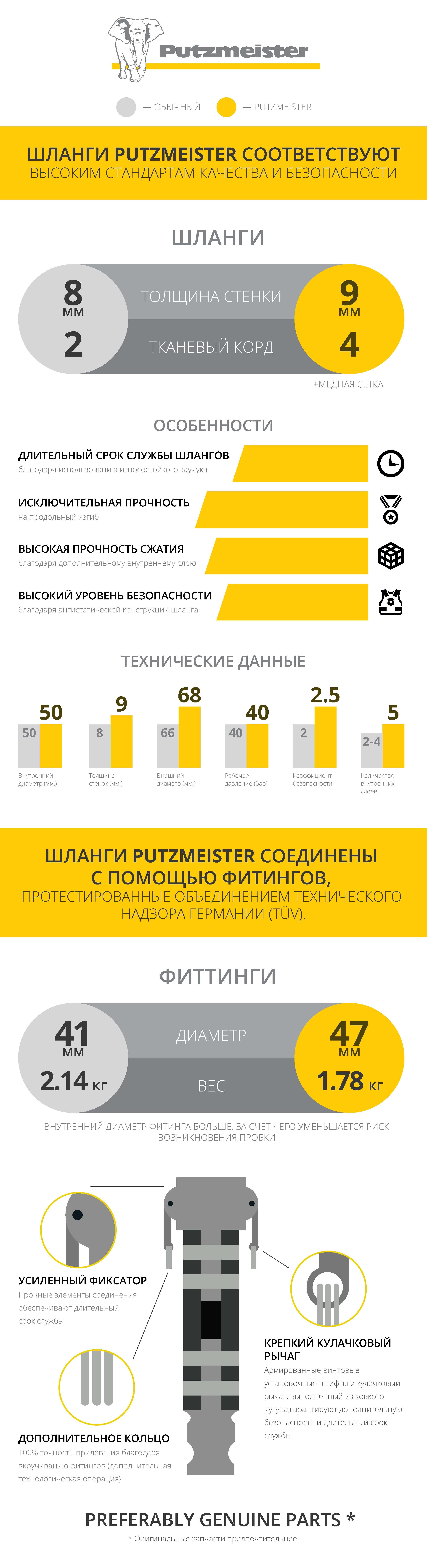 infogrfika